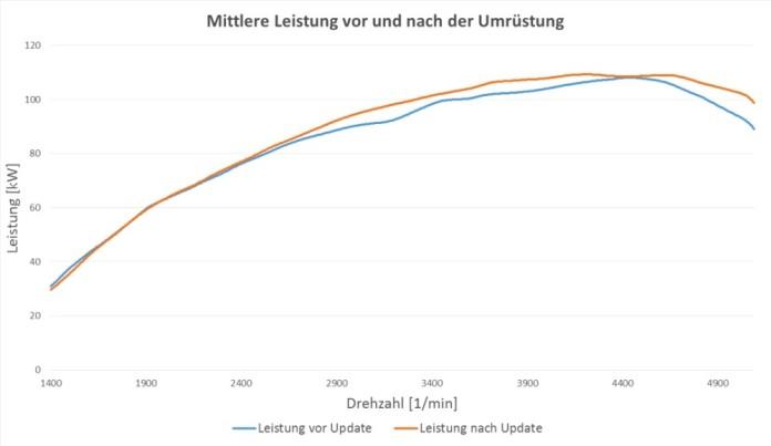 VW ADAC Test (3)