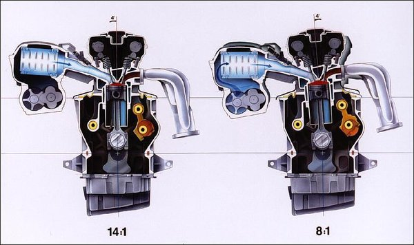 Saab_SVC-engine