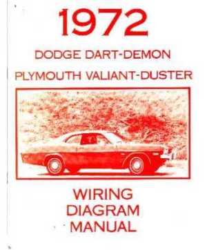 1972 DODGE DART & PLYMOUTH DUSTER & VALIANT Wiring Diagrams