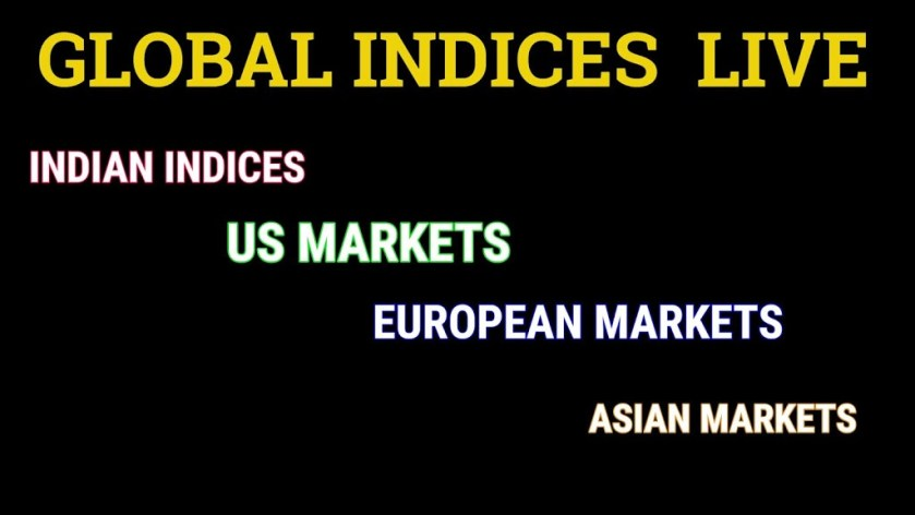 Global indices II National and international indices LIVE - Auto Buy sell  signal