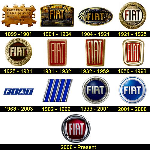 Fiat Car Logo Evolution history
