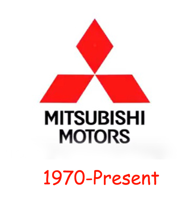 Mitsubishi motors logo 1970-Present