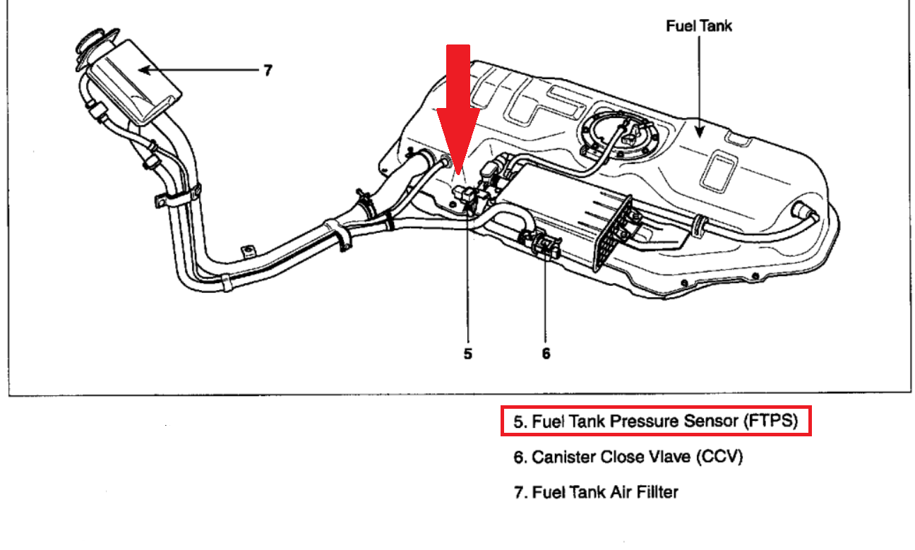Sencor Kia Spectra Engine Diagram
