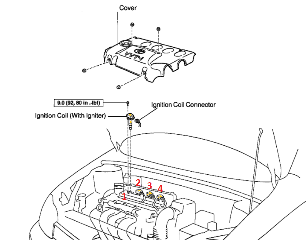 1997 Saturn Sl1 Exhaust Diagram additionally 3r3li Orifice Tube 1993 Pontiac Grand Prix Le moreover 4uup0 Shift Solenoid Located Transmisson 1998 Grand further 99 Plymouth Voyager Transmission Diagram moreover Chevrolet 2500hd Wiring Schematics. on 2002 pontiac sunfire transmission problems