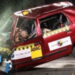 Nano Scores ZERO in Global NCAP test