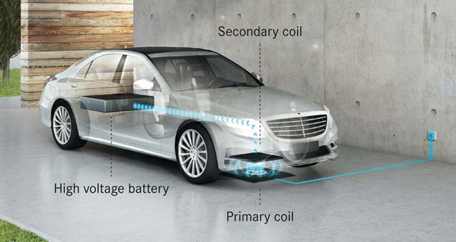 BMW Daimler Wireless Charging