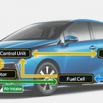 A car that emits water, Toyota debuted Mirai Hydogen fuel cell car