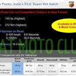 Abarth Punto specifications leaked
