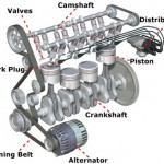 Car Engines – Naturally Aspirated vs Turbocharged : AutoGyan