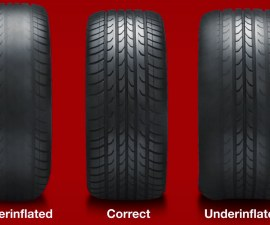Types of Tyre Pressure