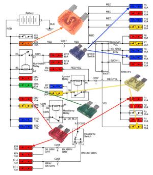 Sistema eléctrico automotriz