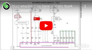 Diagrama eléctrico general Matiz y Spark