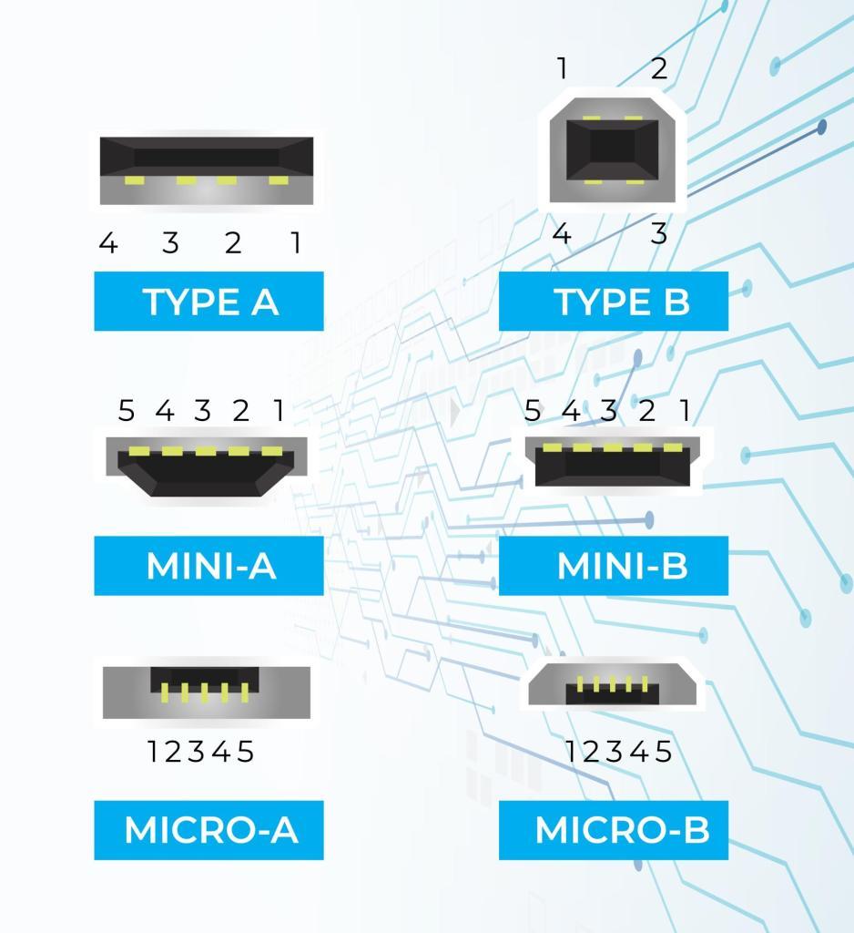 usb-pin-configurations