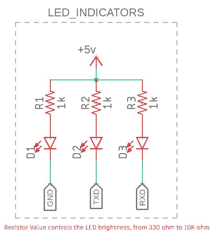 led-indicators