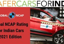 Global NCAP rating for Indian cars 2021 edition