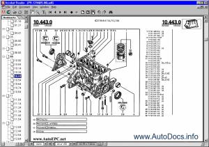 Renault OLD parts catalog Order & Download