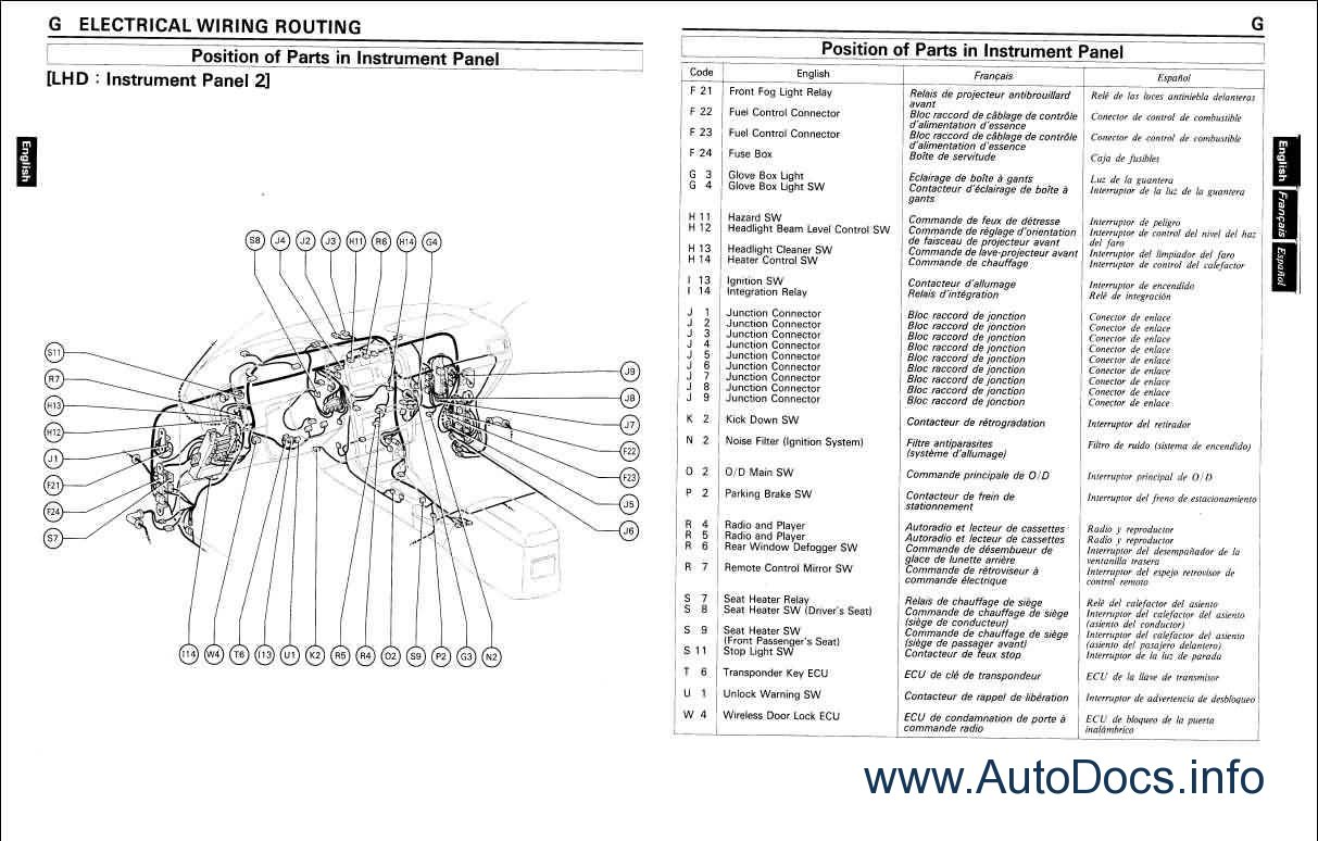 Toyota Land Cruiser Station Wagon Wiring Diagram Repair Manual Order Amp Download