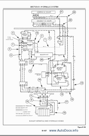 Buhler Versatile 22402425 Repair Manual repair manual