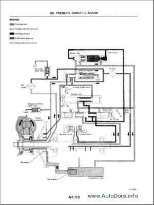 Nissan ForkLift Service Manual repair manual Order & Download