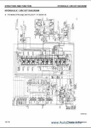 Komatsu Hydraulic Excavator PC400LC6, PC400HD6 repair manual Order & Download
