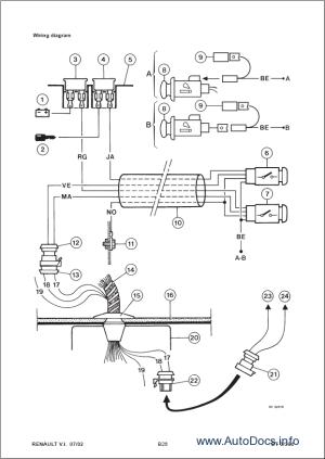 Renault Midlum Repair Manual repair manual Order & Download