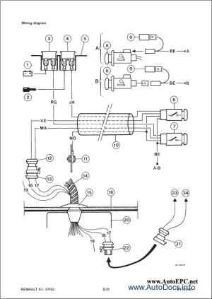 Renault Truck Service Manuals repair manual Order & Download
