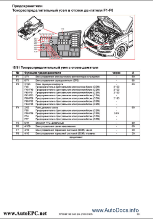 Volvo Cars Wiring Diagrams 19942005 repair manual Order & Download