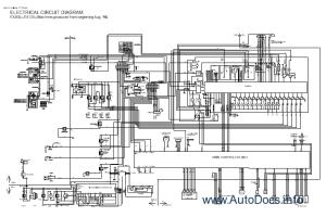Hitachi EX2005200LC52205220LC5230LC52705270LC