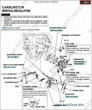 Honda Engine Workshop Service Manuals repair manual Order & Download
