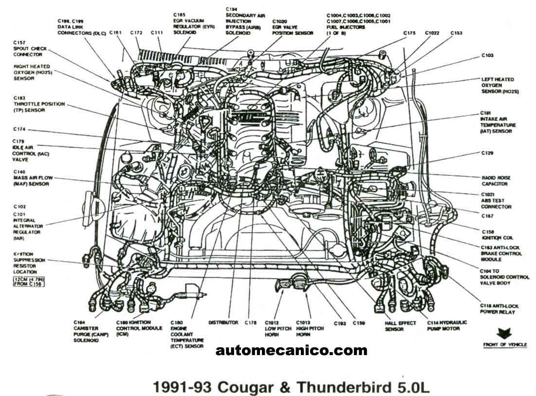 87 Ford F 150 Wiring Diagram