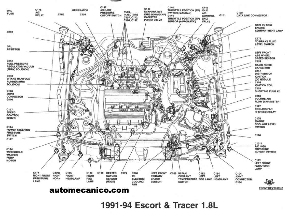 Ford Sensores Automoviles 95