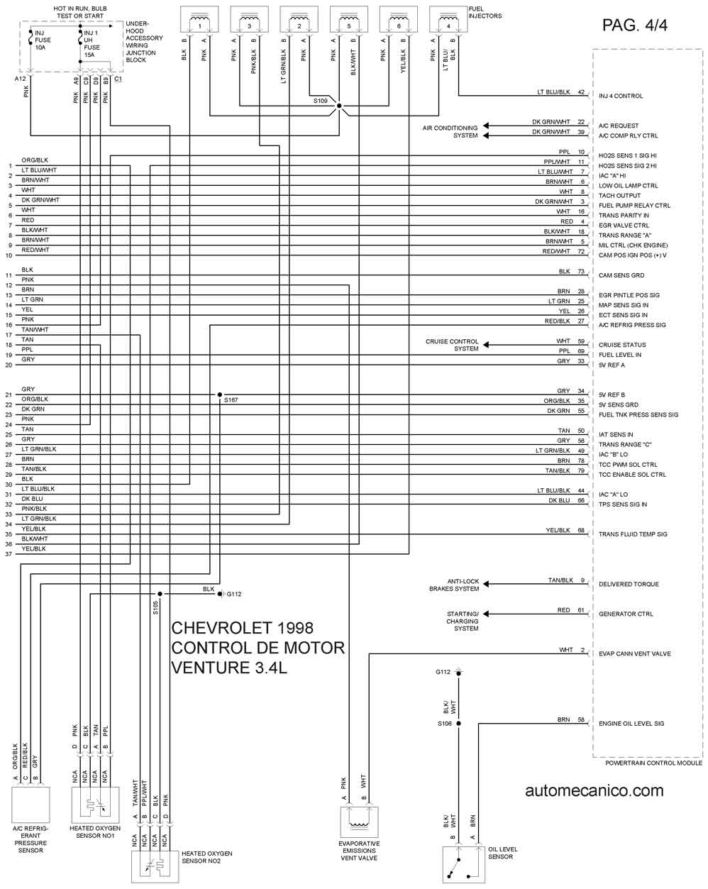 2000 Dodge Grand Caravan Fuse Box Diagram