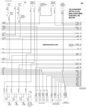 VOLKSWAGEN 2005 | Diagramas  Esquemas  Graphics
