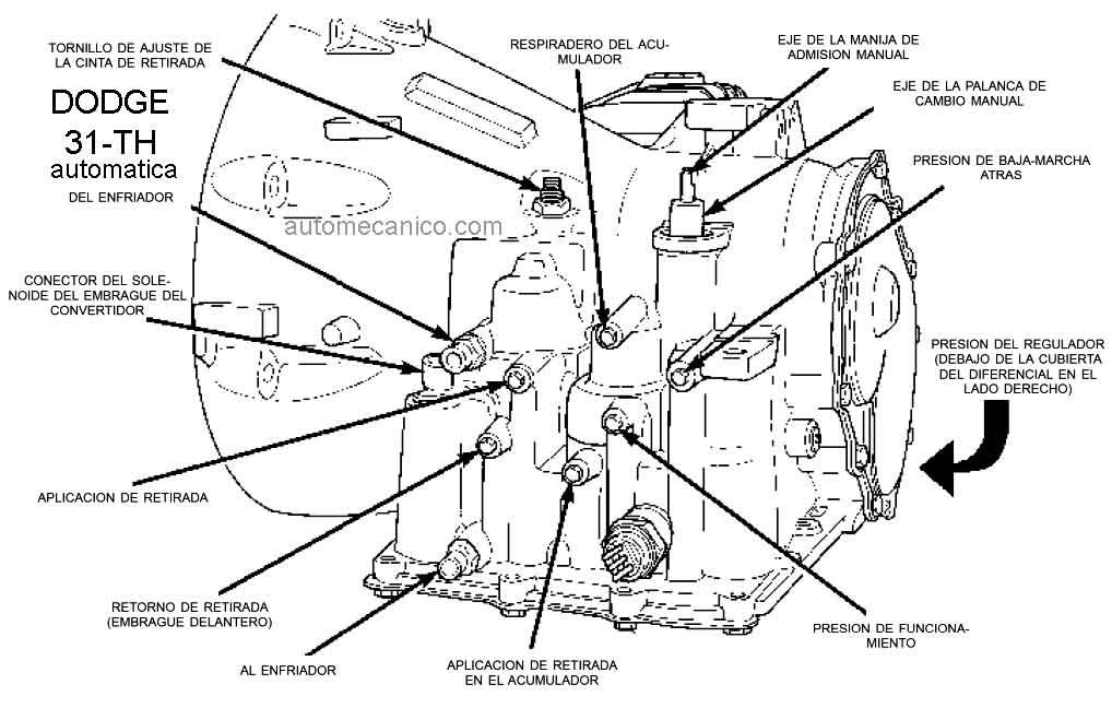 Diagram 1971 Dodge Electronic Ignition Wiring File Yo89795