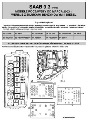 Schemat elektryczny Saab 93 (AutoElektro nr 105)