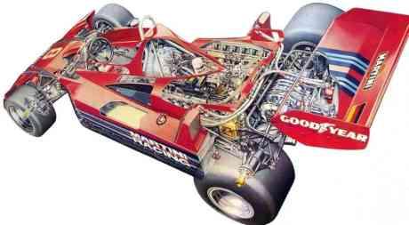 O Brabham BT45, inovador como sempre (4.bp.blogspot.com)