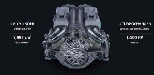Bugatti Chiron 31