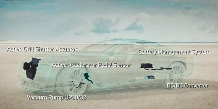 Algumas tecnologias Hella