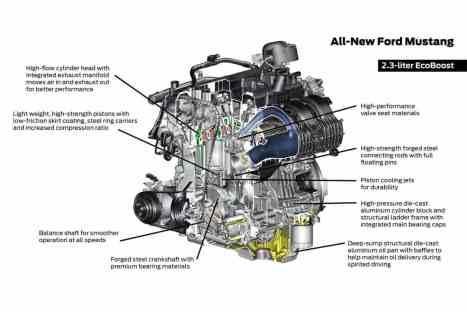 Desenho mostra algumas características construtivas (Ford)
