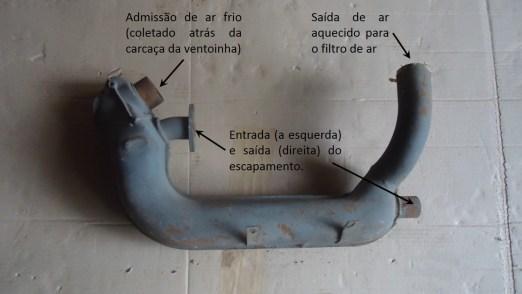Mufla de aquecimento de ar da linha Volkswagen a ar; na imagem acima a mufla está configurada para aquecer ar para os filtros; nos modelos mais antigos, o fluxo de ar era inverso e o ar quente era para aquecimento do habitáculo (mercadolivre.com.br com legendas do autor)