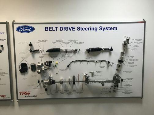 Um sistema belt drive com todos os componentes mecânicos