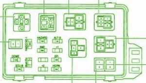 2008 Toyota Alphard Fuse Box Diagram – Auto Fuse Box Diagram
