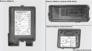 Kia Cerato  Spectra  fuse box diagram  Auto Genius