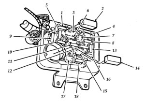 Ford Aerostar Second Generation (1991  1997) – fuse box