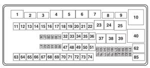 Ford ESeries E350 E350 (from 2015)  fuse box diagram