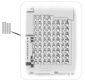 Ford Focus Electric  fuse box diagram (USA version