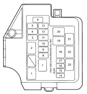 Ford Probe mk2 (1992  1997)  fuse box diagram  Auto Genius