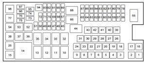 Ford Taurus (from 2015)  fuse box diagram  Auto Genius