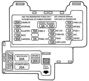 Ford Thunderbird (1989  1997)  fuse box diagram (USA