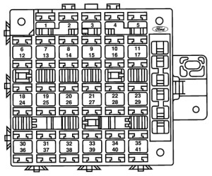 Chrysler Concorde 1994 Keyless Remote Fuse Box Location Free Download • Oasisdlco